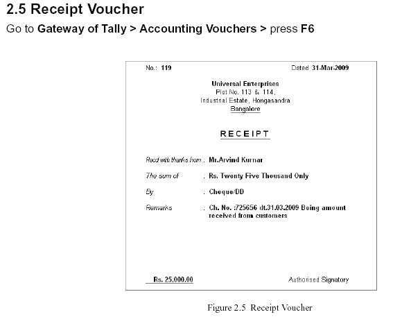 Receipt Vouchers In TallyERP9