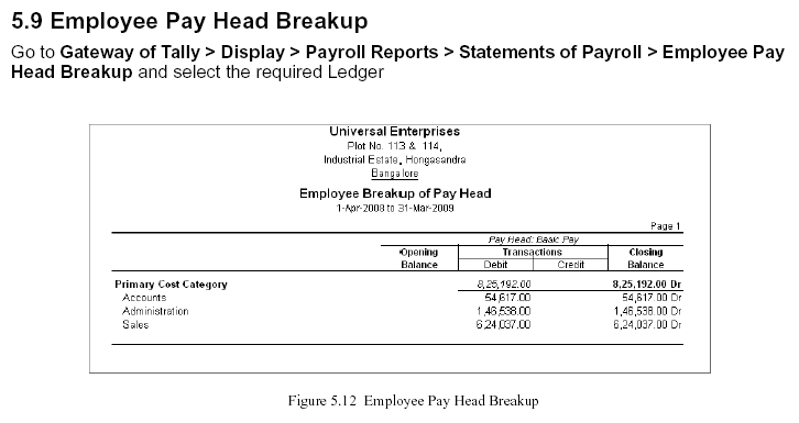 Lawn Care Receipt Word Payroll Registers And Reports In Tallyerp Erp Accounting  Sample Acknowledgement Receipt Word with Receipt Samples Pdf Employee Pay Head Breakup In Tallyerp Invoice Form Excel Pdf